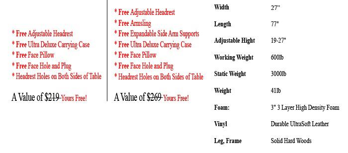 ALIVEe Evelyn II Massage Tables Details