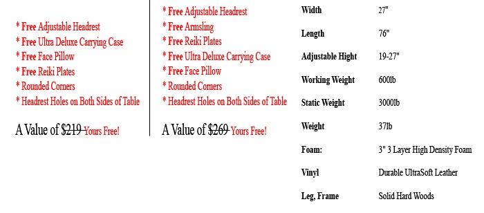 Fantastic Pro Round Ii Massage Tables Zen Cart The Art Of E Commerce Home Interior And Landscaping Eliaenasavecom