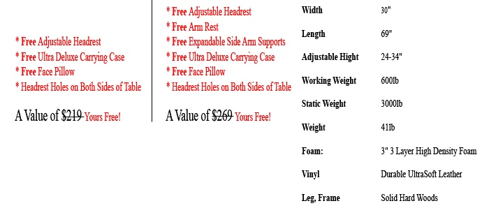 ALIVEe Pro Wide II Massage Tables Details