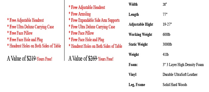 ALIVEe Signature II Massage Tables Details